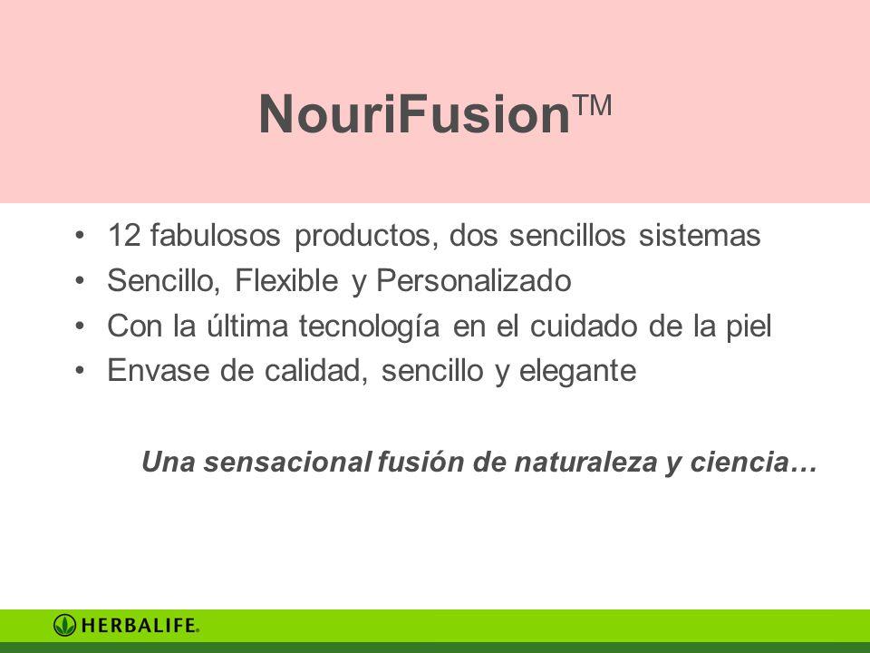 NouriFusionTM 12 fabulosos productos, dos sencillos sistemas