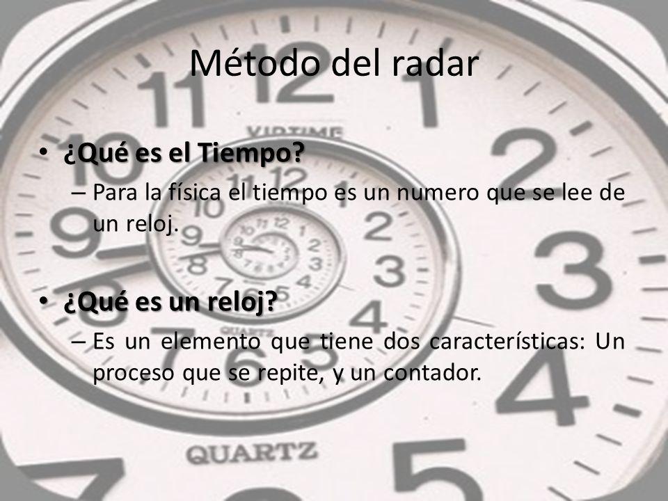 Método del radar ¿Qué es el Tiempo ¿Qué es un reloj