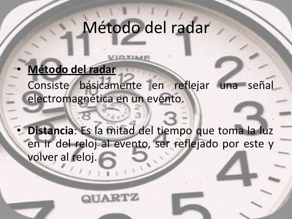 Método del radar Método del radar