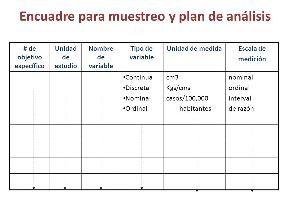 Encuadre para muestreo y plan de análisis