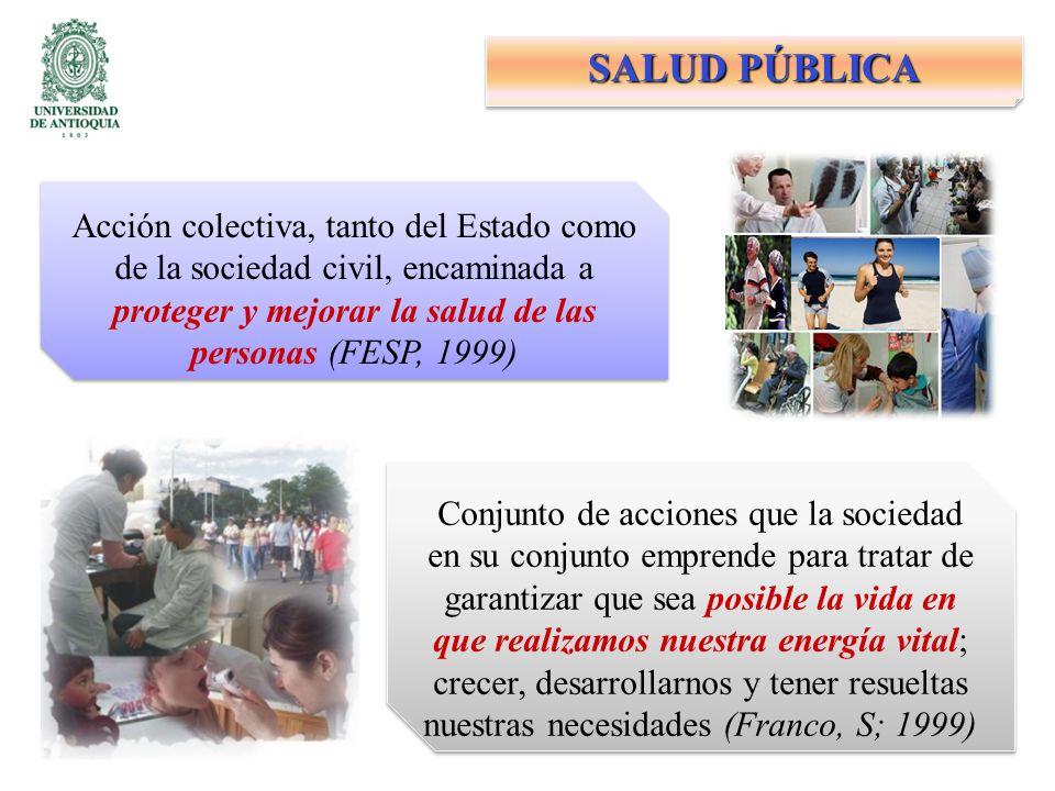SALUD PÚBLICA Acción colectiva, tanto del Estado como de la sociedad civil, encaminada a proteger y mejorar la salud de las personas (FESP, 1999)