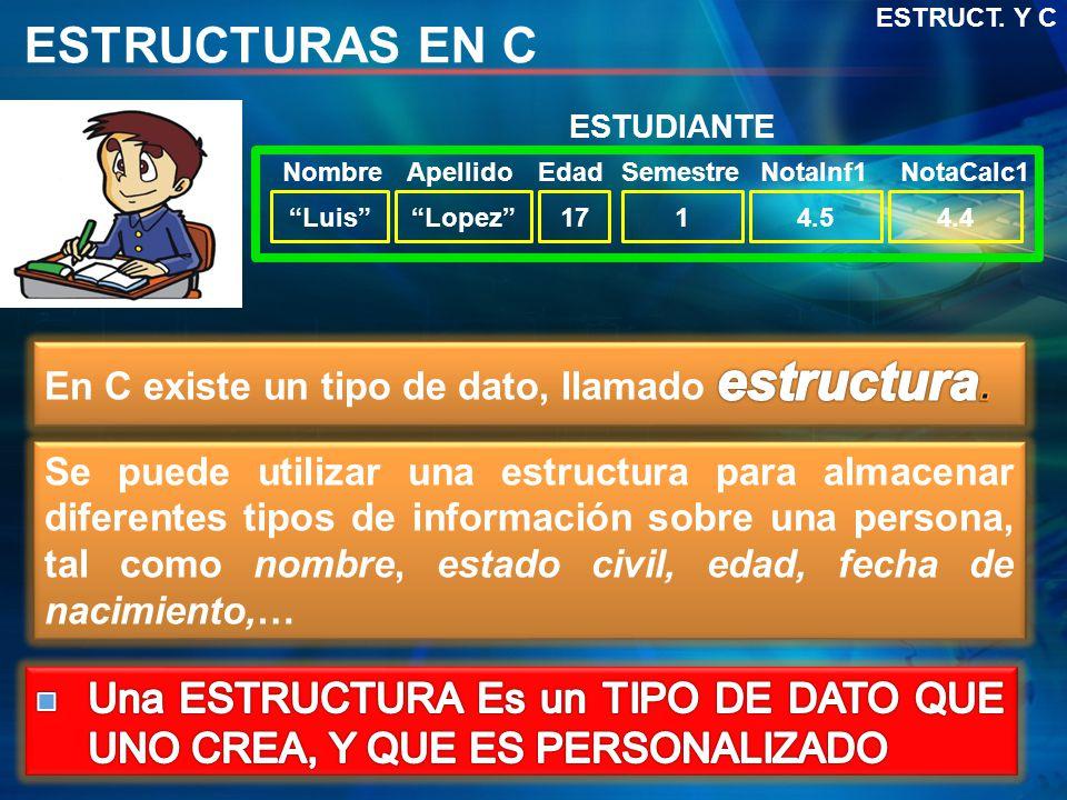 ESTRUCTURAS EN C ESTRUCT. Y C. Luis Lopez 17. 4.5. Nombre. Apellido. Edad. NotaInf1. 4.4.