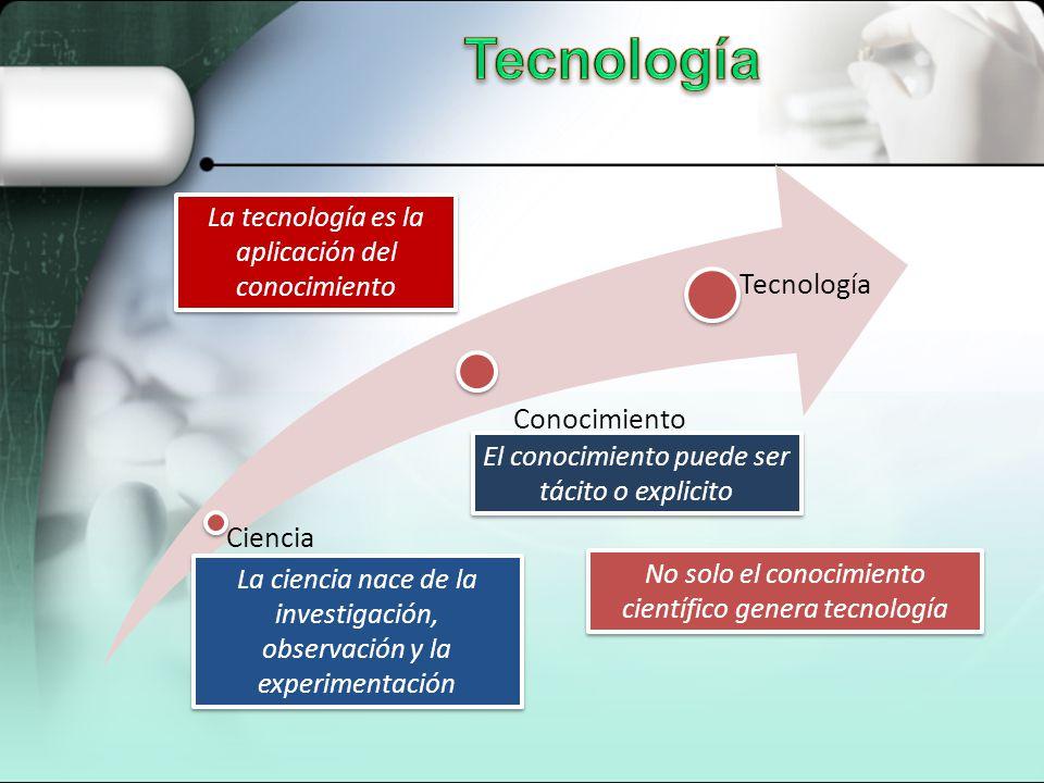 Tecnología Tecnología Conocimiento Ciencia