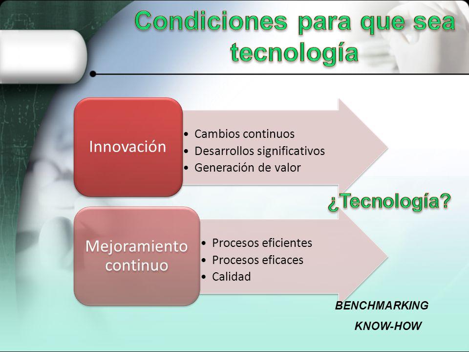 Condiciones para que sea tecnología