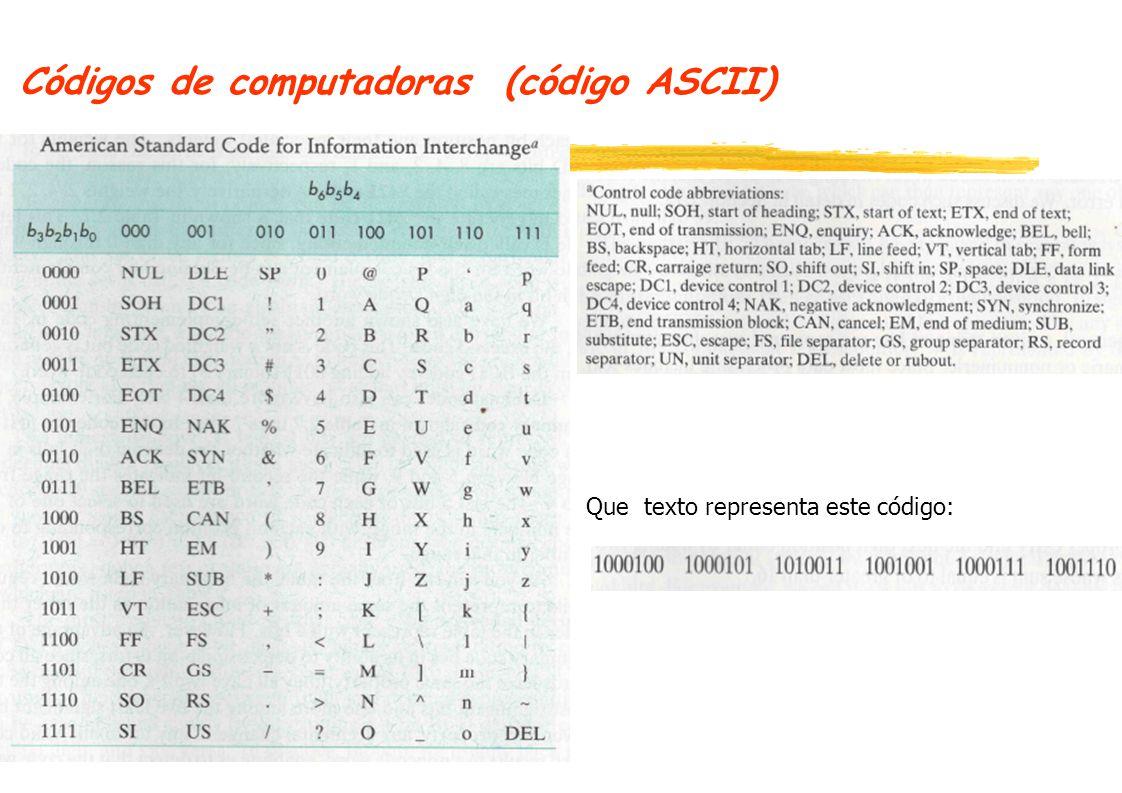 Códigos de computadoras (código ASCII)
