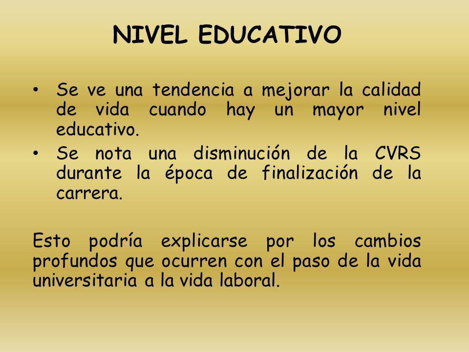 NIVEL EDUCATIVO Se ve una tendencia a mejorar la calidad de vida cuando hay un mayor nivel educativo.