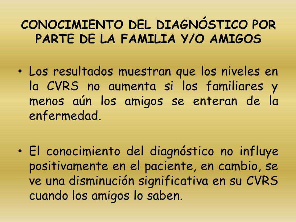 CONOCIMIENTO DEL DIAGNÓSTICO POR PARTE DE LA FAMILIA Y/O AMIGOS