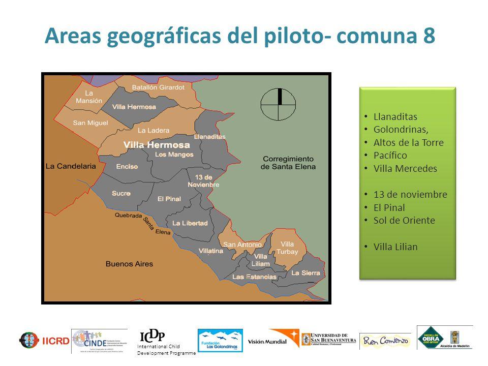 Areas geográficas del piloto- comuna 8