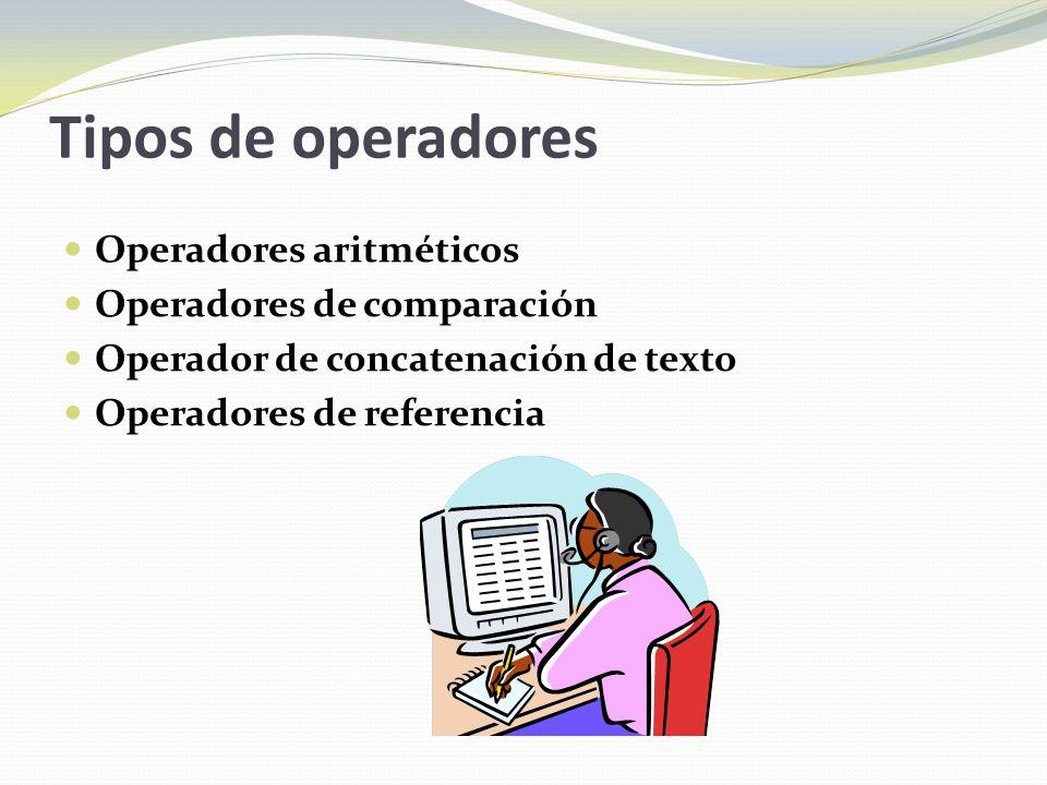Tipos de operadores Operadores aritméticos Operadores de comparación