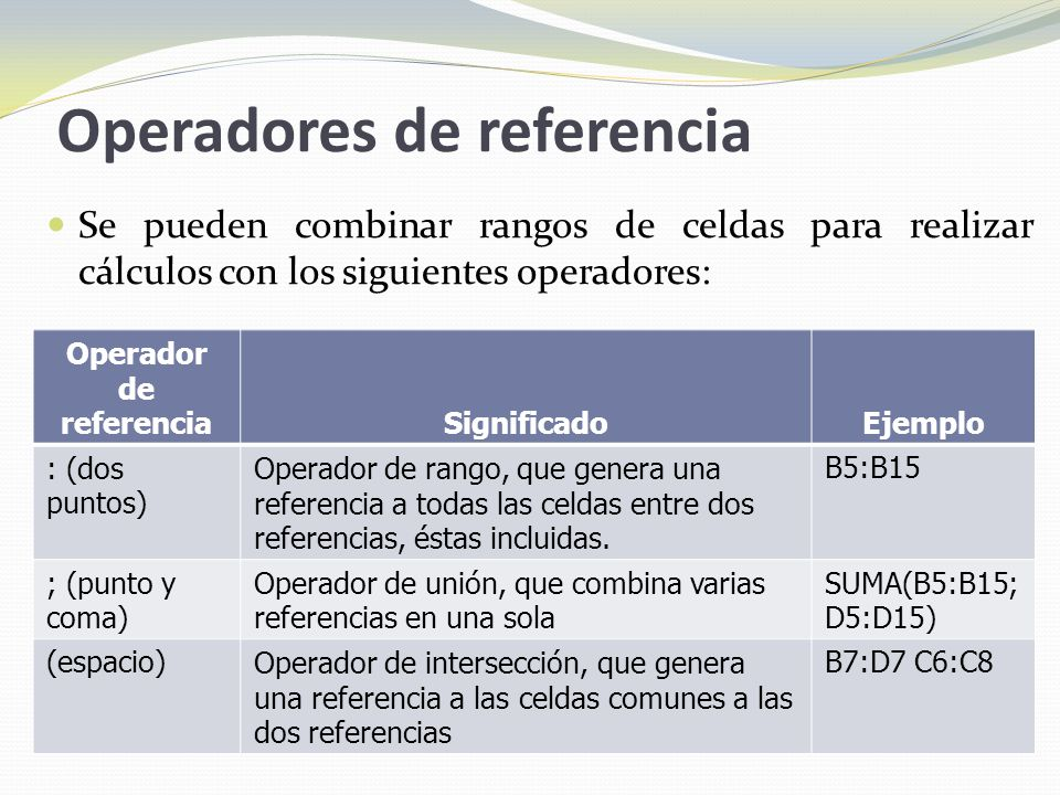 Operadores de referencia