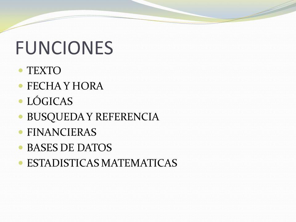 FUNCIONES TEXTO FECHA Y HORA LÓGICAS BUSQUEDA Y REFERENCIA FINANCIERAS