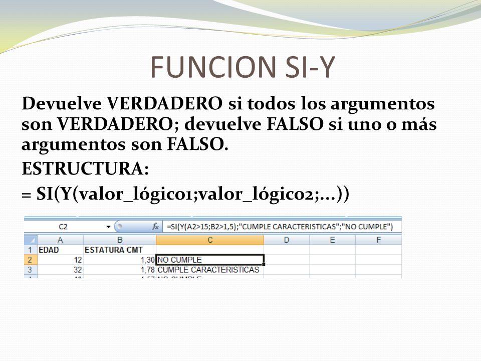 FUNCION SI-Y Devuelve VERDADERO si todos los argumentos son VERDADERO; devuelve FALSO si uno o más argumentos son FALSO.