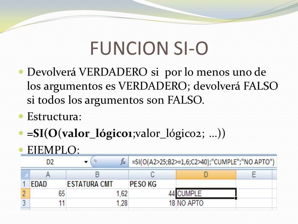 FUNCION SI-O Devolverá VERDADERO si por lo menos uno de los argumentos es VERDADERO; devolverá FALSO si todos los argumentos son FALSO.