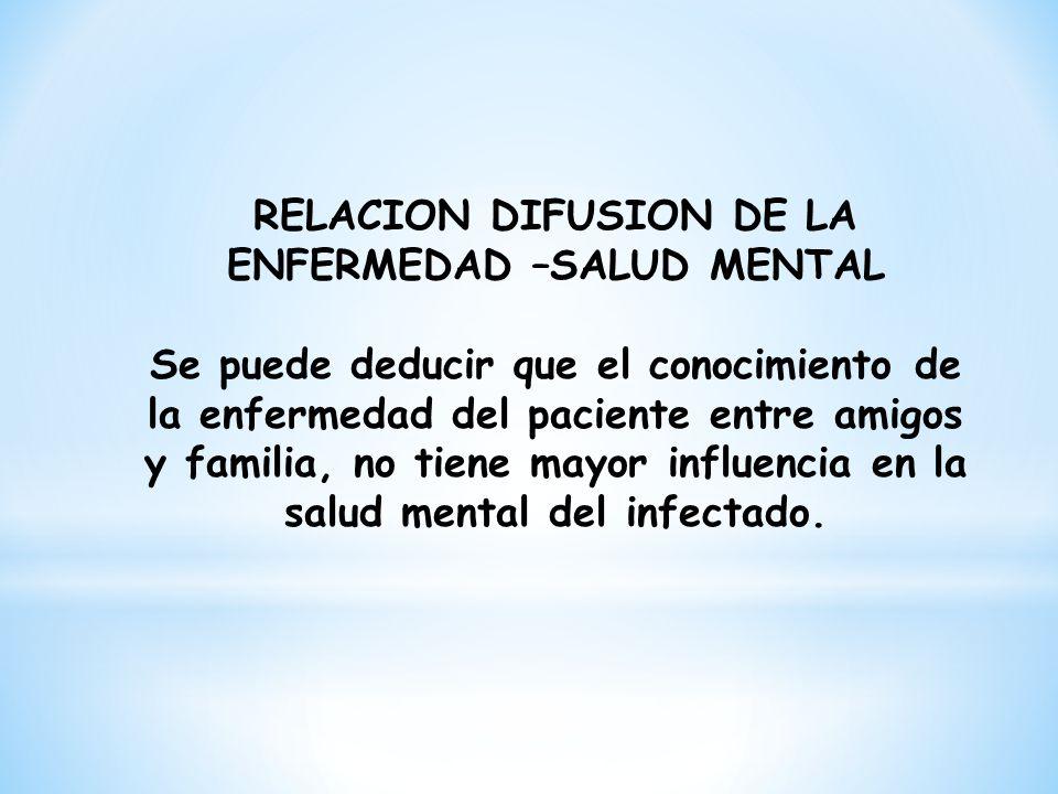 RELACION DIFUSION DE LA ENFERMEDAD –SALUD MENTAL