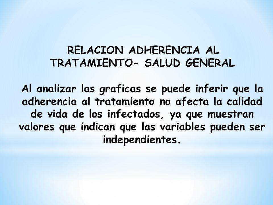 RELACION ADHERENCIA AL TRATAMIENTO- SALUD GENERAL