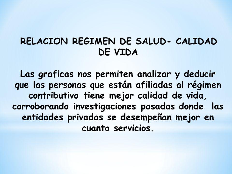 RELACION REGIMEN DE SALUD- CALIDAD DE VIDA