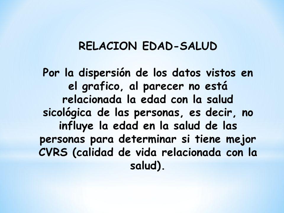 RELACION EDAD-SALUD