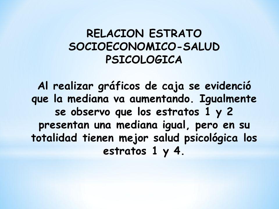 RELACION ESTRATO SOCIOECONOMICO-SALUD PSICOLOGICA