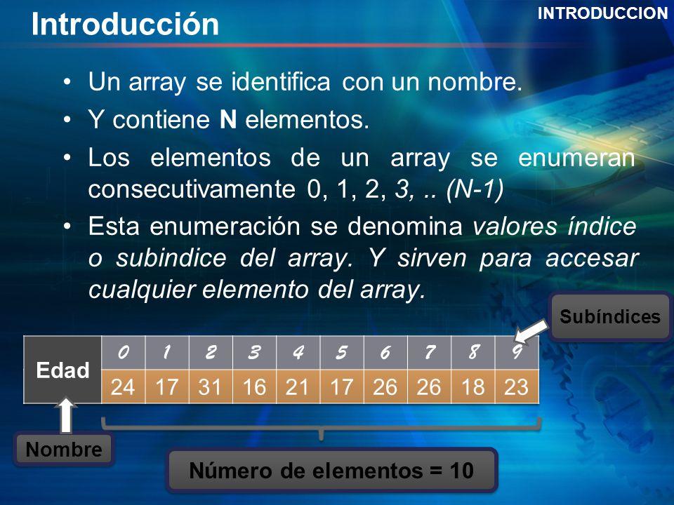 Introducción Un array se identifica con un nombre.