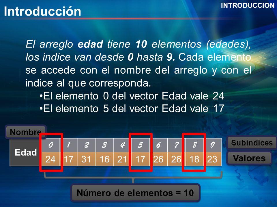 Introducción INTRODUCCION.