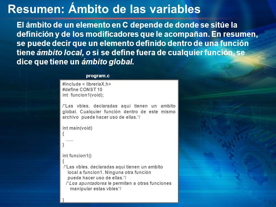 Resumen: Ámbito de las variables