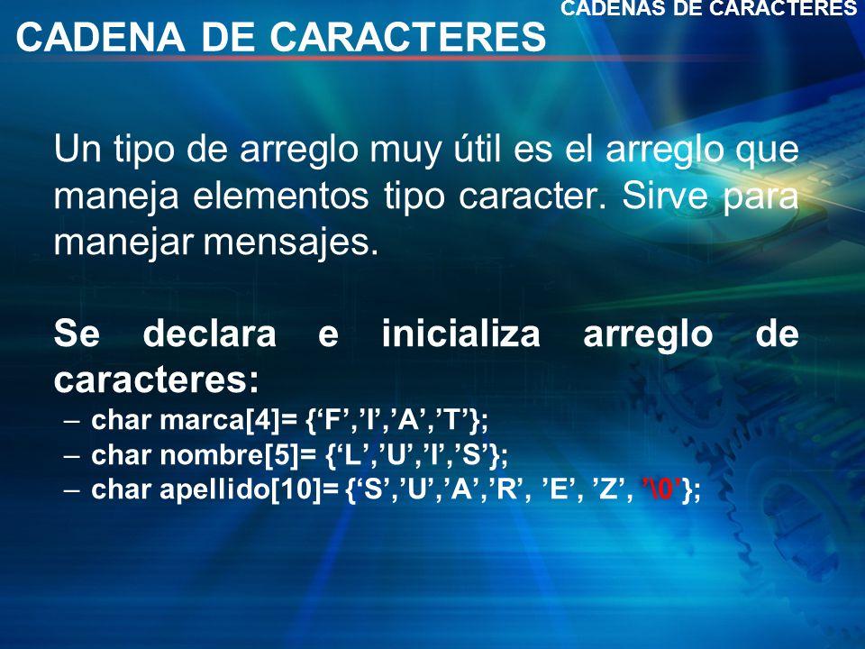 CADENAS DE CARACTERES CADENA DE CARACTERES.