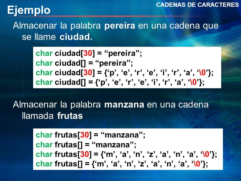Ejemplo CADENAS DE CARACTERES.