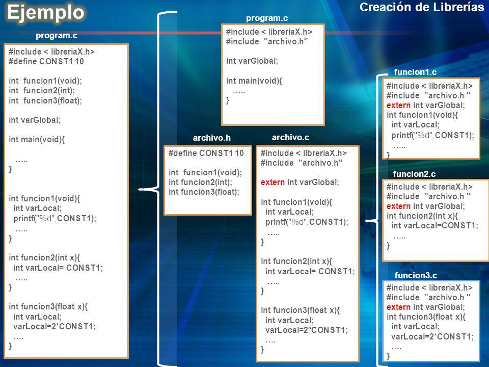 Ejemplo Creación de Librerías program.c program.c funcion1.c archivo.h