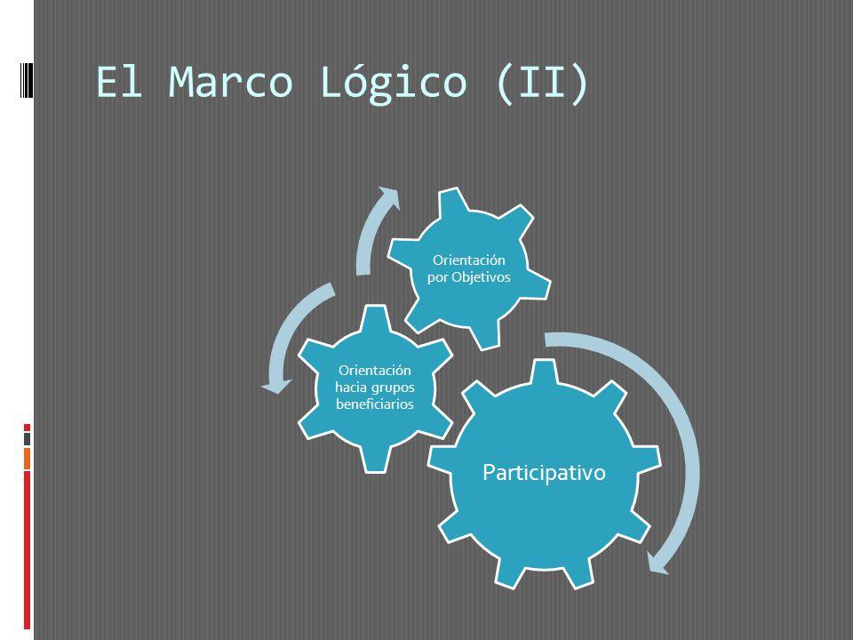 El Marco Lógico (II) Participativo