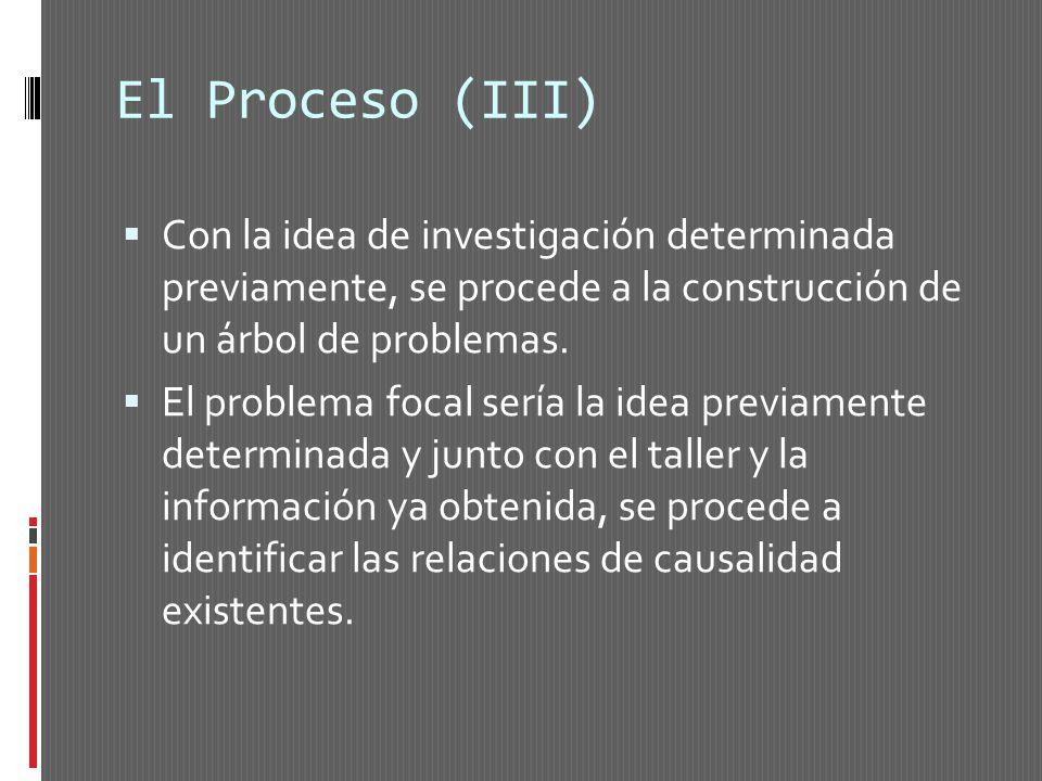 El Proceso (III) Con la idea de investigación determinada previamente, se procede a la construcción de un árbol de problemas.