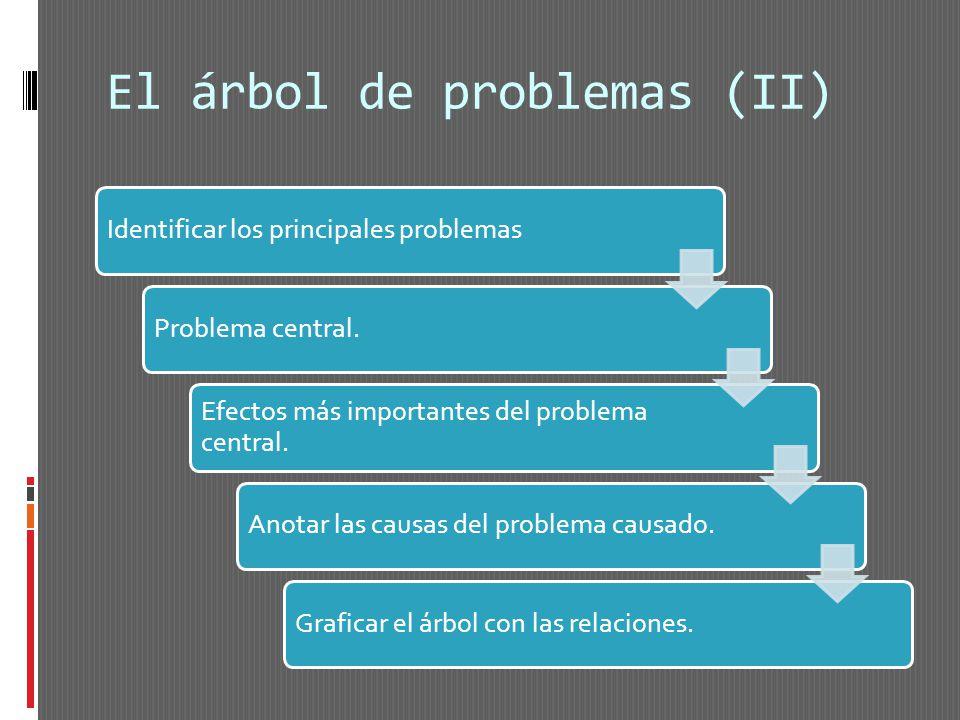 El árbol de problemas (II)