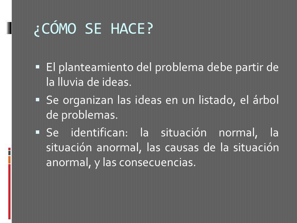 ¿CÓMO SE HACE El planteamiento del problema debe partir de la lluvia de ideas. Se organizan las ideas en un listado, el árbol de problemas.