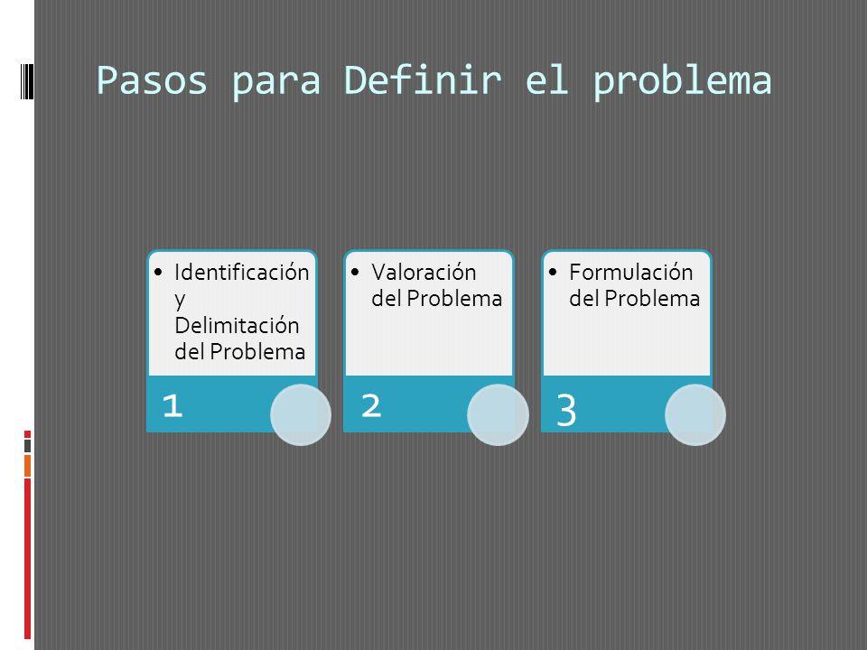 Pasos para Definir el problema