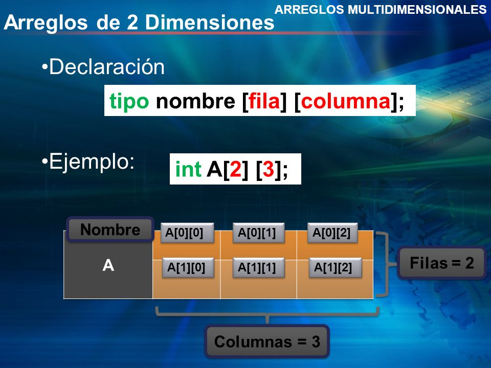 Arreglos de 2 Dimensiones