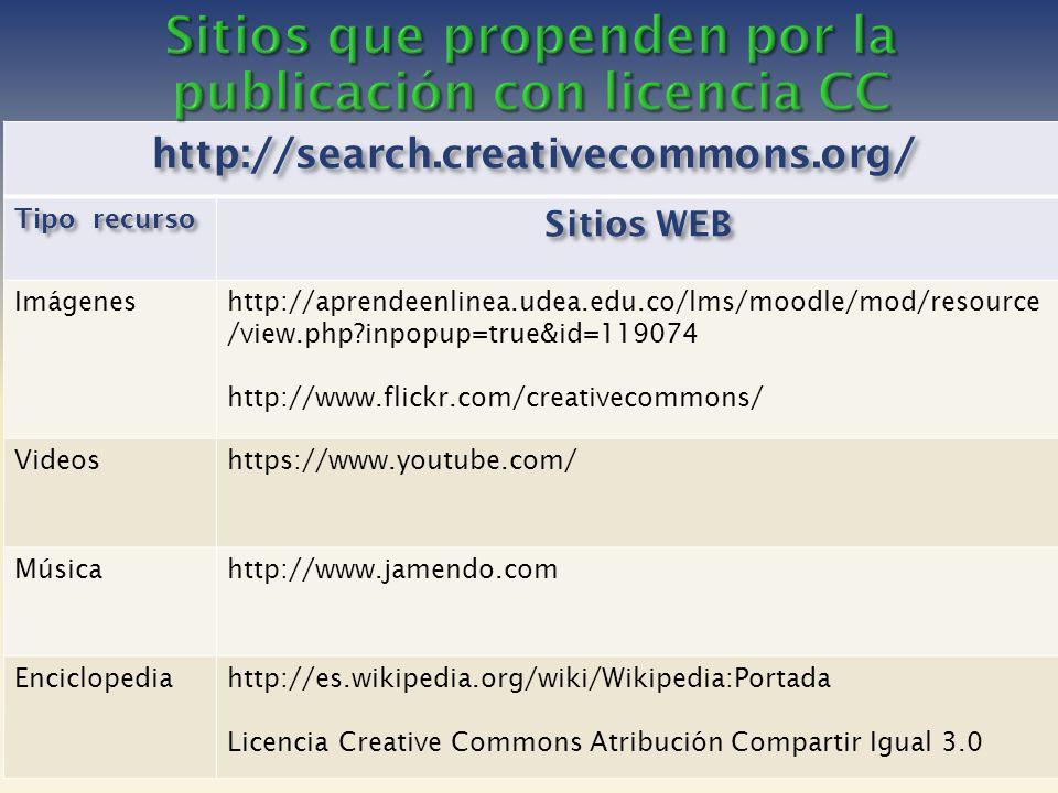 Sitios que propenden por la publicación con licencia CC