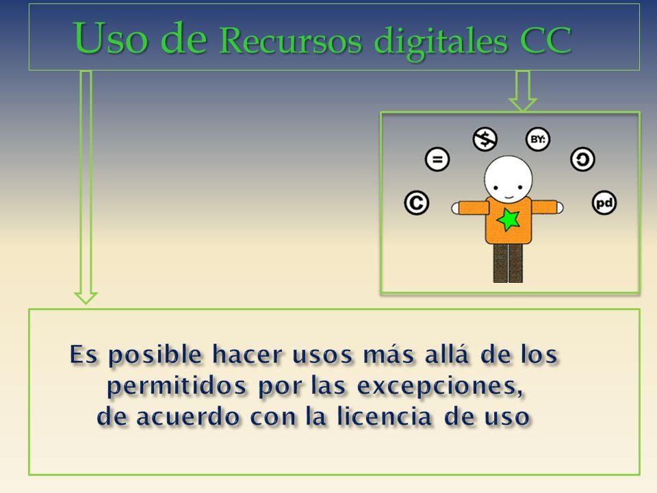 Uso de Recursos digitales CC