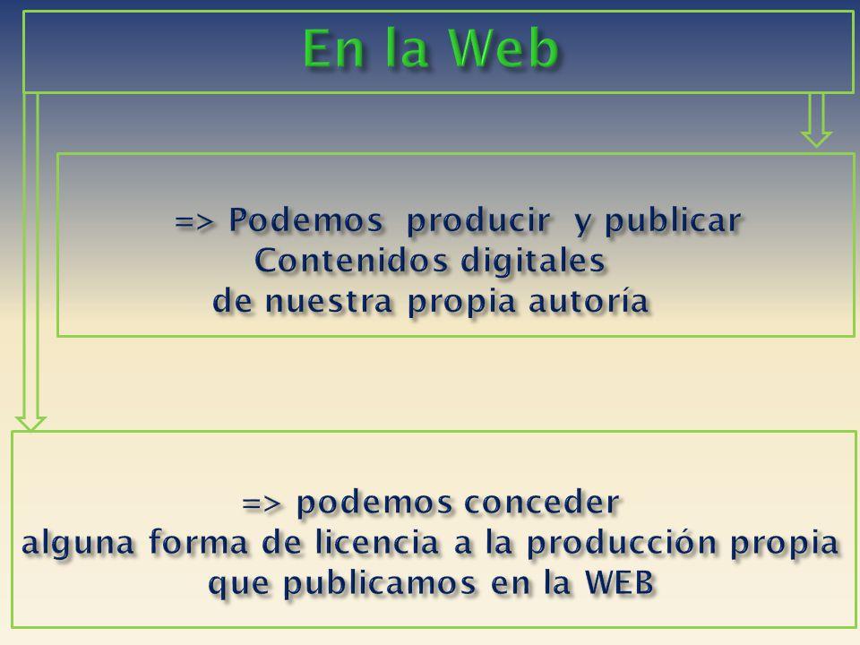 En la Web => Podemos producir y publicar Contenidos digitales de nuestra propia autoría => podemos conceder alguna forma de licencia a la producción propia que publicamos en la WEB