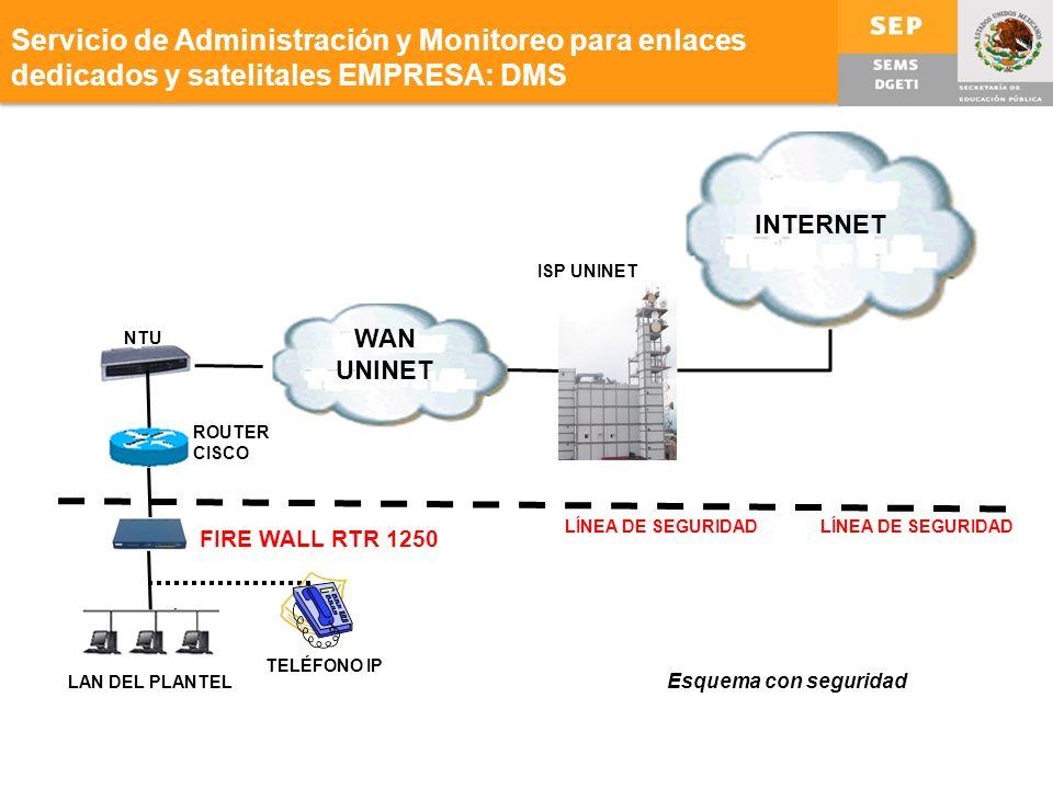 Servicio de Administración y Monitoreo para enlaces
