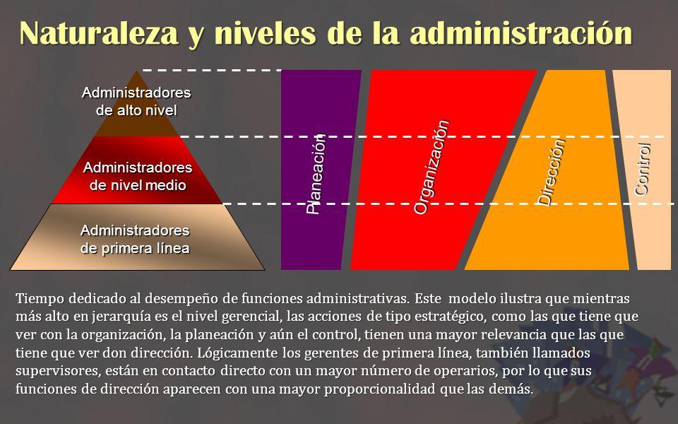 Naturaleza y niveles de la administración