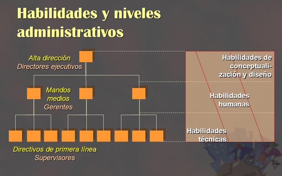 Habilidades y niveles administrativos