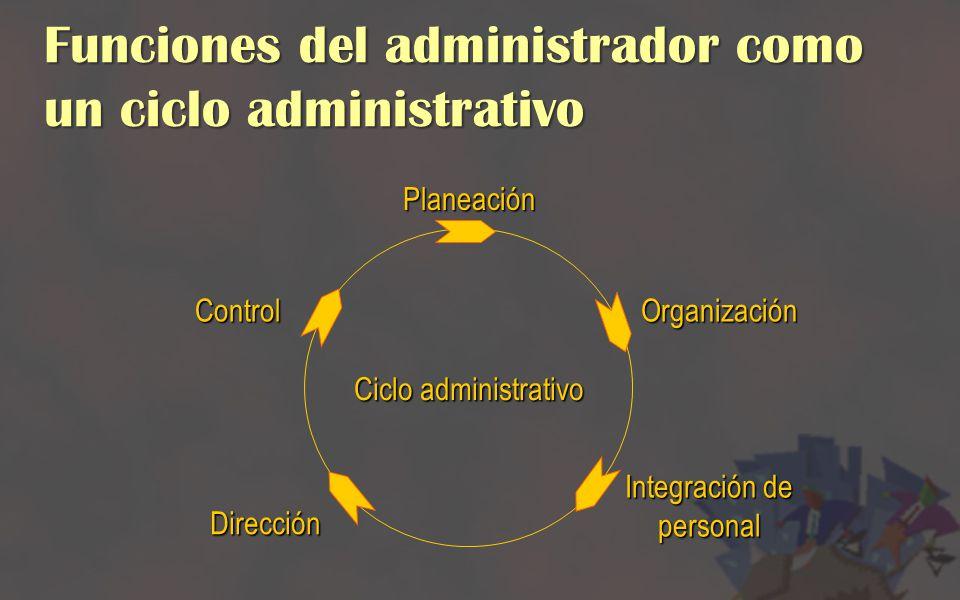 Funciones del administrador como un ciclo administrativo