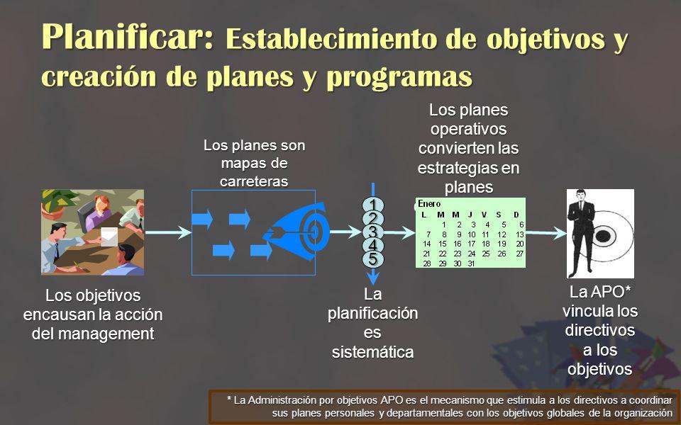 Planificar: Establecimiento de objetivos y creación de planes y programas