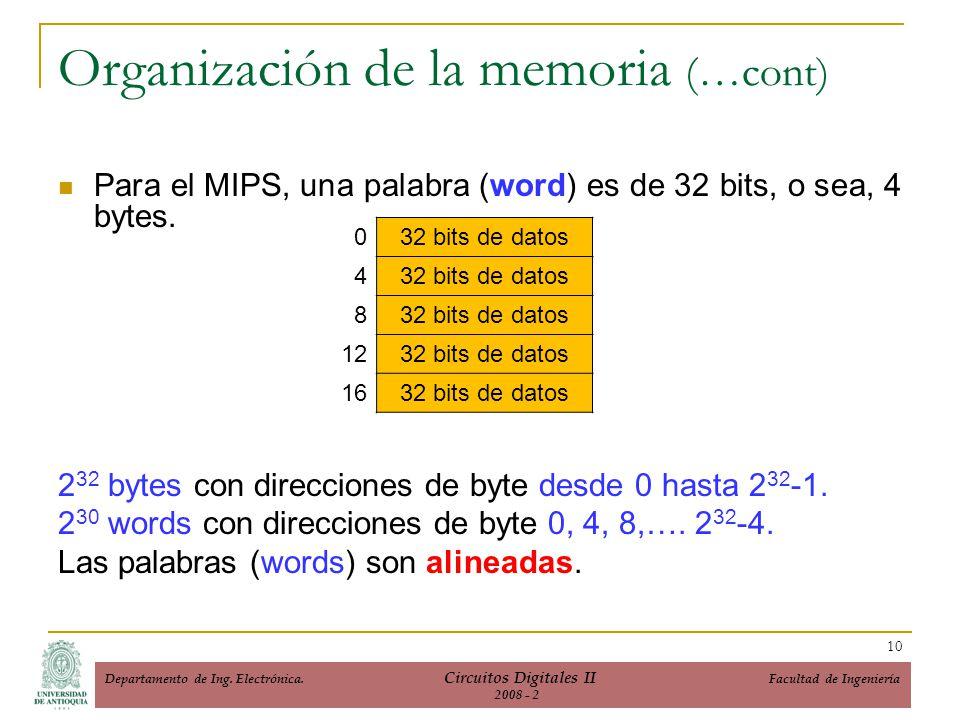 Organización de la memoria (…cont)