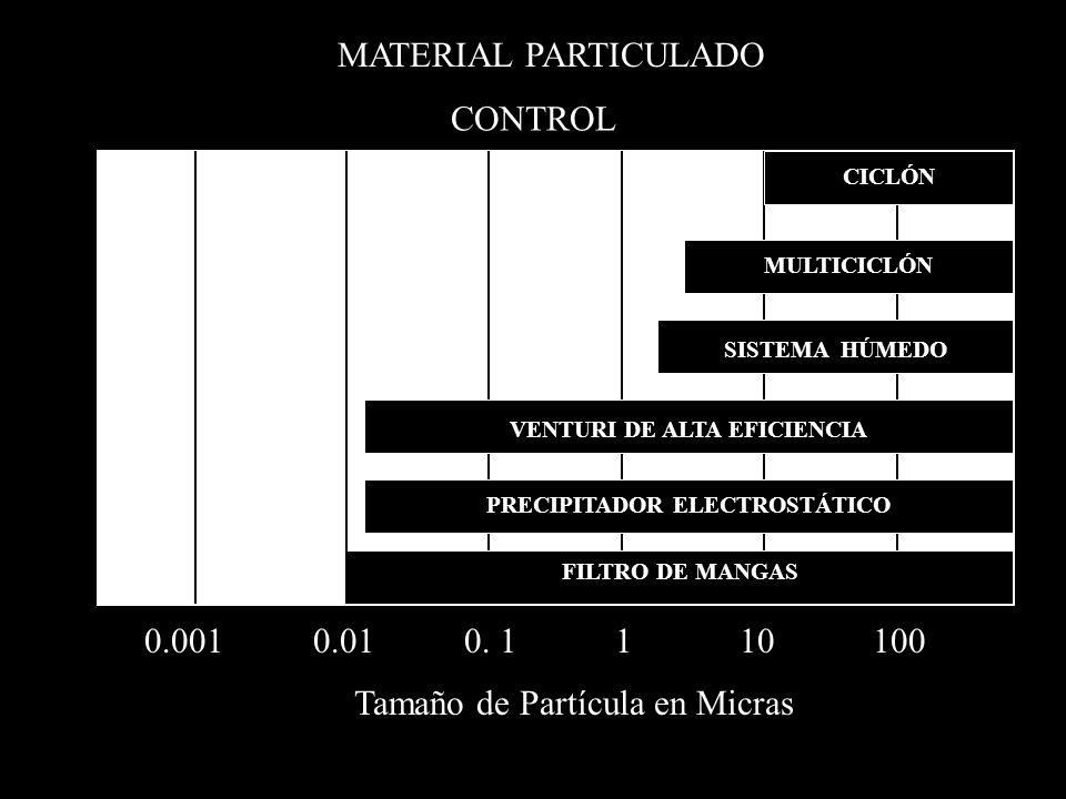 VENTURI DE ALTA EFICIENCIA PRECIPITADOR ELECTROSTÁTICO