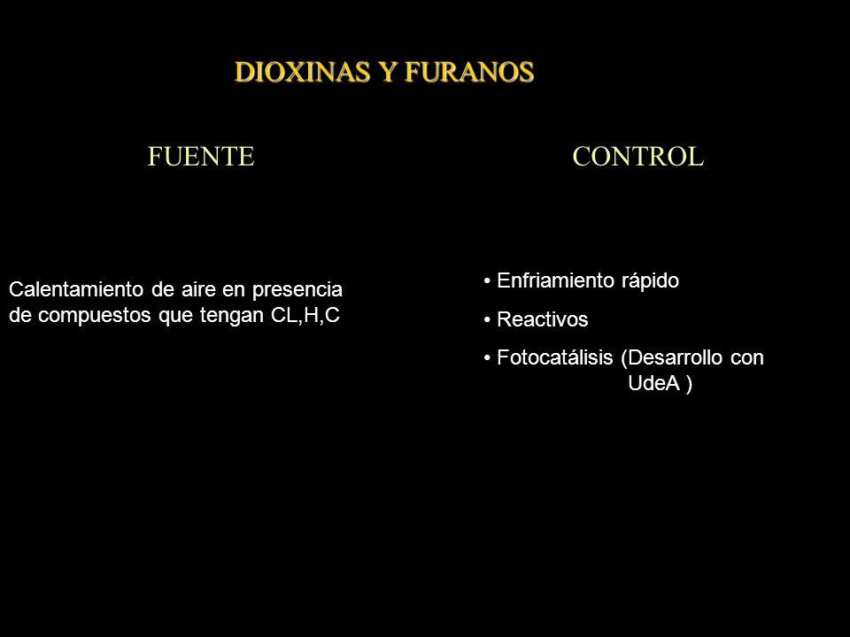 DIOXINAS Y FURANOS FUENTE CONTROL Enfriamiento rápido