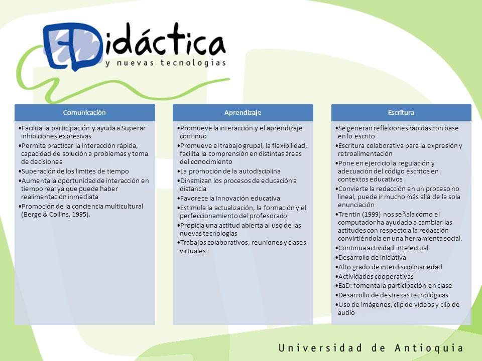 Comunicación Facilita la participación y ayuda a Superar inhibiciones expresivas.