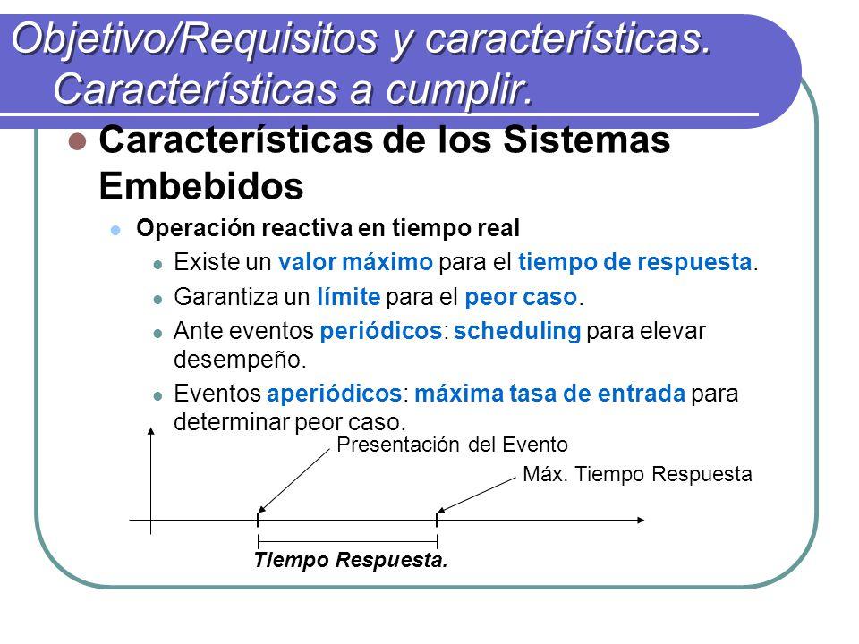 Objetivo/Requisitos y características. Características a cumplir.