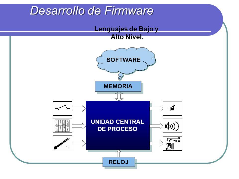 Desarrollo de Firmware