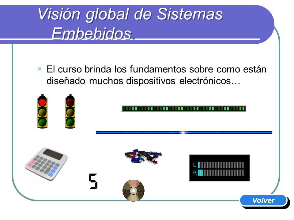 Visión global de Sistemas Embebidos.
