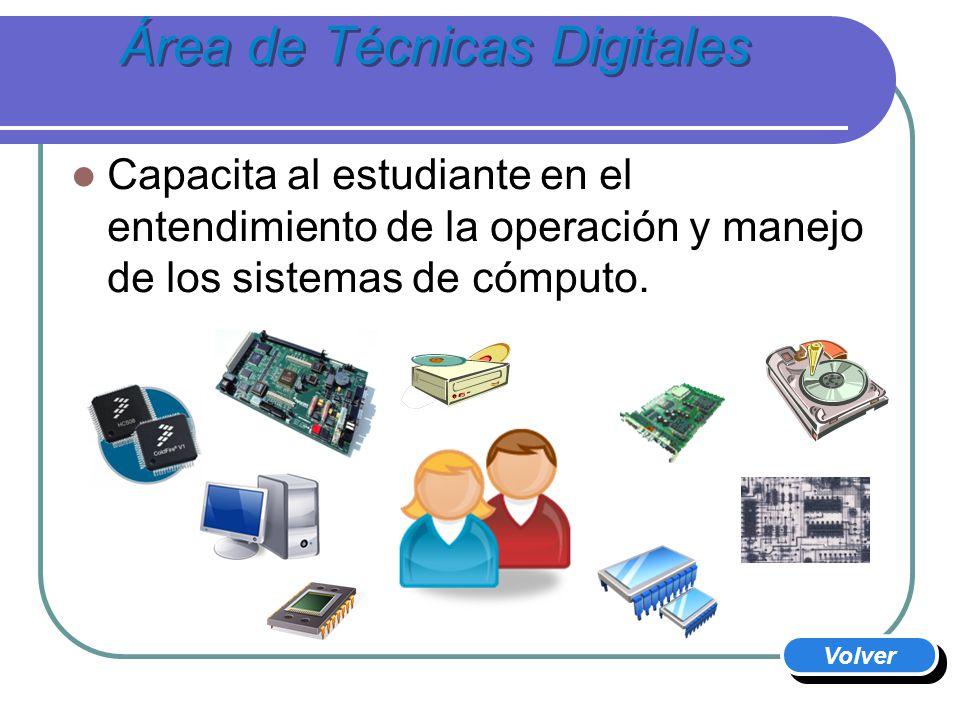 Área de Técnicas Digitales